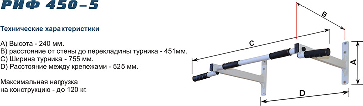 Турник Риф 450-5 Формула здоровья